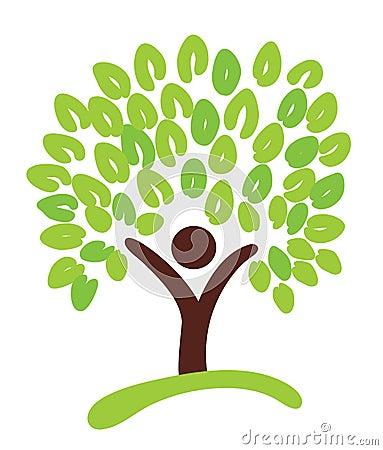 Tree as symbol