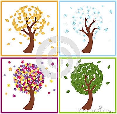 Tree and season