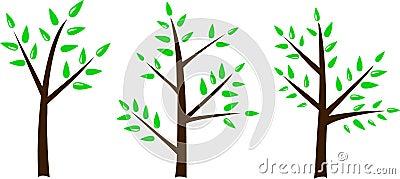 Tree simplicity