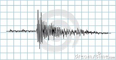 Trzęsienia ziemi symbolu fala