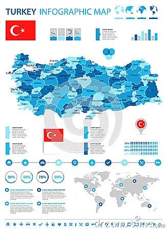 Turkey - map and flag - infographic illustration Cartoon Illustration