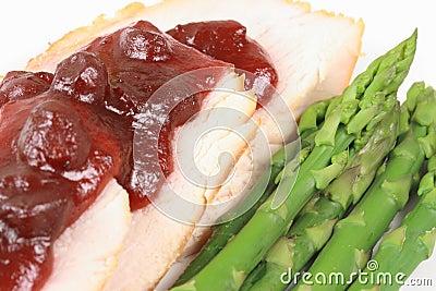 Turkey plate close up