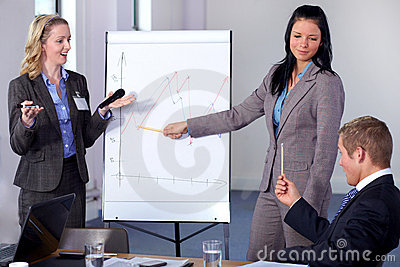 Two females present graph on flip chart