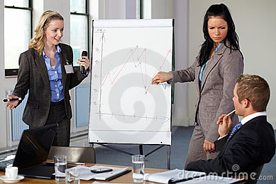Two females present graph on flipchart