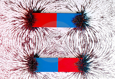 Two parallel bar magnets and the magnetic field