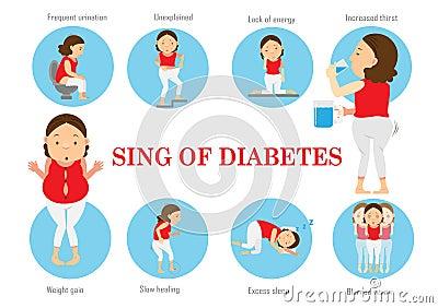 différence diabète 1 et 2