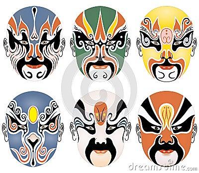 Types of facial make-up in Beijing opera set three