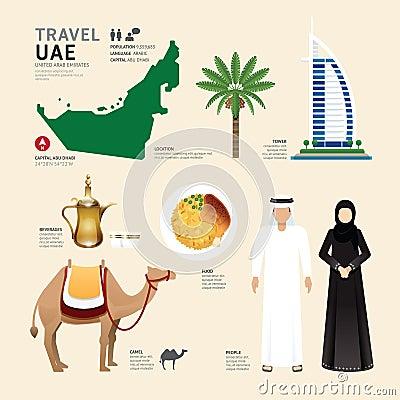 Free UAE United Arab Emirates Flat Icons Design Travel Concept.Vector Stock Image - 51404491