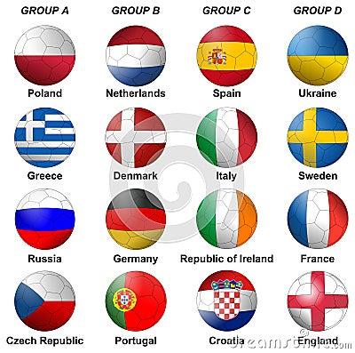 UEFA Euro 2012 Groups