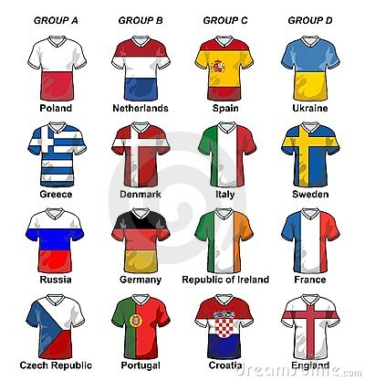 UEFA Euro 2012 Groups Editorial Photo