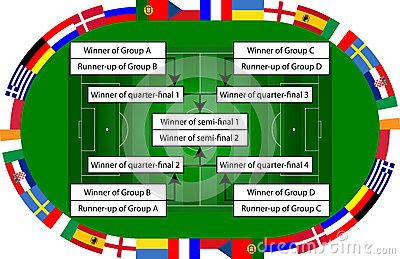 UEFA Euro 2012 knockout stage
