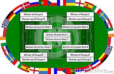 UEFA Euro 2012 knockout stage