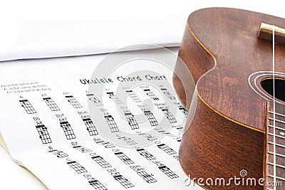 Ukulele and ukulele chord chart document