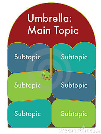Umbrella Information Graphic Diagram