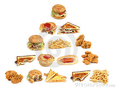 Unhealthy Food Pyramid Stock Image - Image: 7331111
