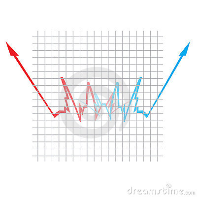 Up and Down Graph of Success or Faliure