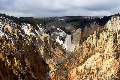 upper falls of yellowstone