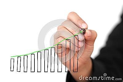 Uptrend Graph