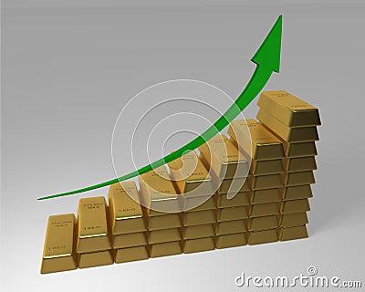 Upward bar chart made of Gold Bars