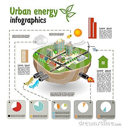 Free Urban Energy, Infographics Template Stock Image - 51226001