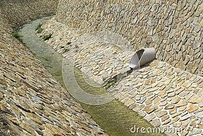 Urban water environment