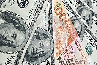 US dollars vs HK dollar