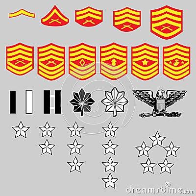 US Marine Corp Rank Insignia