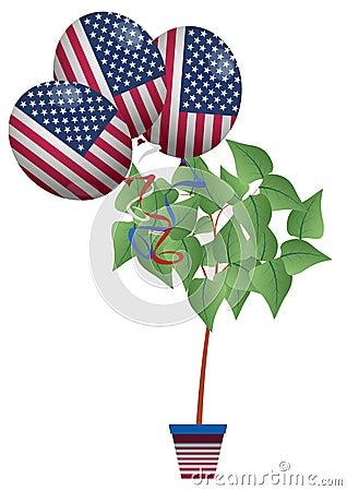 Usa plant
