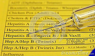 Vaccination checklist