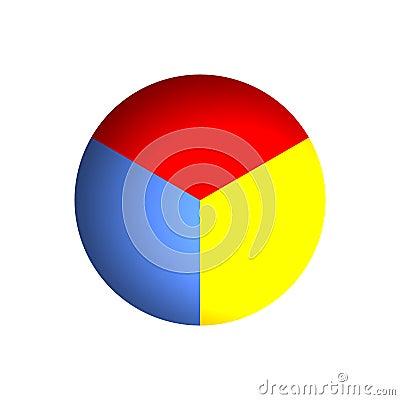 Van bedrijfs 33  Cirkeldiagram