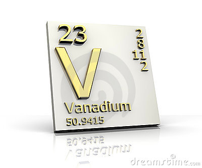 Vanadium form periodic table of elements stock photography - Vanadium symbol periodic table ...