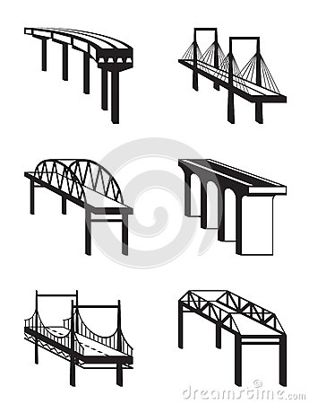 Various bridges in perspective