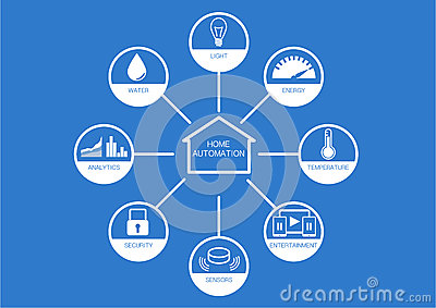Various Home Automation Icons With Flat Design On Blue ... Home Automation System Icon