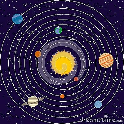 Vecotr Solar System Illustration Stock Vector Image