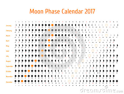Moon Phase Calendar In The