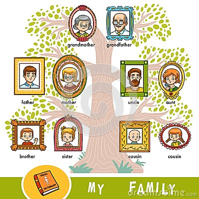 Free Vector Cartoon Family Tree With Images Of People In Frames Royalty Free Stock Photos - 111201498