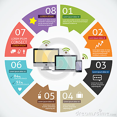 Free Vector Circle Computer And Mobile Device Concepts  Royalty Free Stock Photo - 31792915