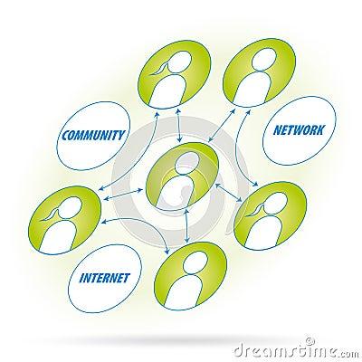 Vector Diagram of Network