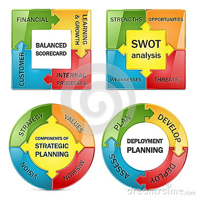 Vector diagram of strategic management