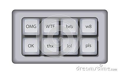Vector keyboard for gaming slang