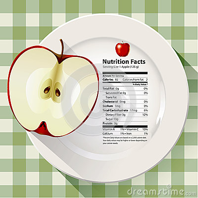 Free Vector Of Nutrition Facts Apple Stock Images - 45854224