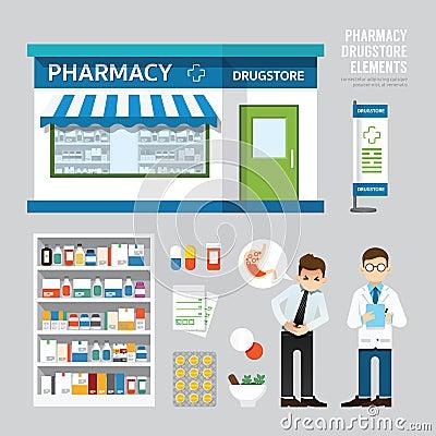 Free Vector Pharmacy Drugstore Set Design, Shop Store, Package, Stock Photo - 55687860