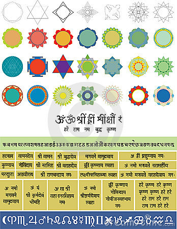 Vector set for yantras: figures and mantras