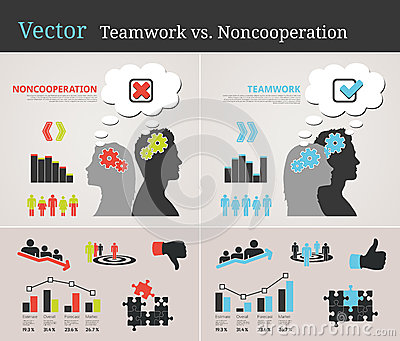 Vector Teamwork vs. Noncooperation