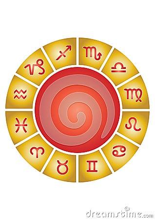 Vector zodiac collection