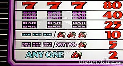 Vegas Slot Machine Pay Table Editorial Stock Image