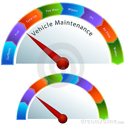 Vehicle Maintenance Meter