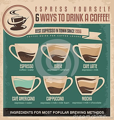 Free Vintage Espresso Ingredients Guide Coffee Poster Design Royalty Free Stock Photography - 32530087