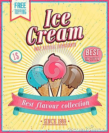 Vintage Ice Cream Poster.