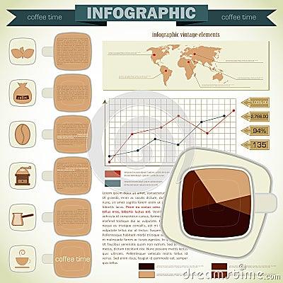 Vintage infographics set - coffee